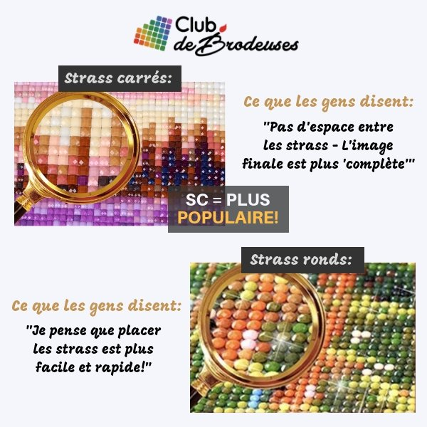 Poissons Rouge & Rose Multicolore - Kit Broderie Diamant - Club de Brodeuses