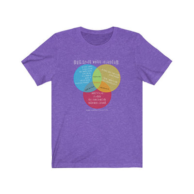 Multisport Venn Diagram Tee