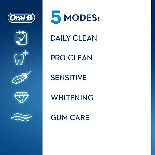 Oral-B Genius 8000 Electric Toothbrush, 1 Black App Connected Handle, 5 Modes with Sensitive and Gum Care, Pressure Sensor, 3 Brush Heads, Travel Case, 2 Pin UK Plug, Gift for Men/Women