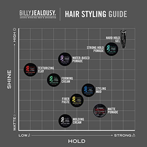 Billy Jealousy Ruckus Hair Forming Cream 57 ml