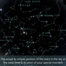 Load image into Gallery viewer, Customized Star Map - Virtual Gift With Message (No COD)