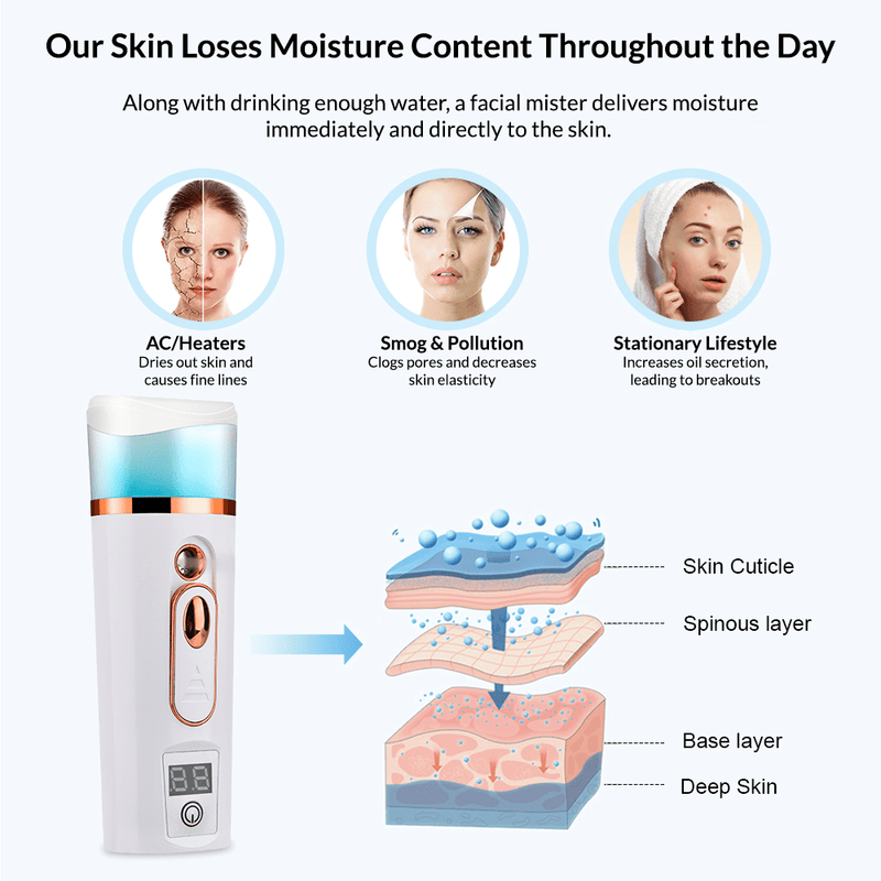 Portable Nano Facial Steamer Facial Tools