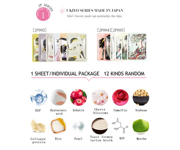 [LBMG000040] MITOMO MG Lucky Box Skincare Beauty Face Mask Sheet bundles-Made in Japan- Type:7 SKU- 40 pcs