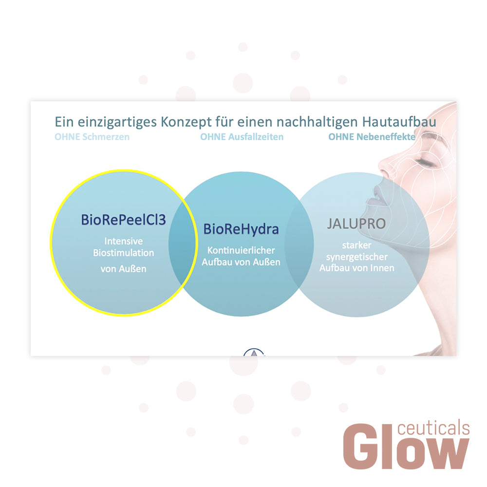 Online Schulung BioRePeelCl3 - Glowceuticals