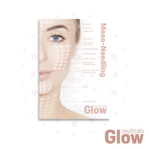 Poster Meso-Needling A1 - Glowceuticals