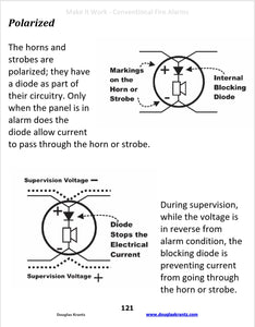 Make It Work - Conventional Fire Alarms - Mobile Version