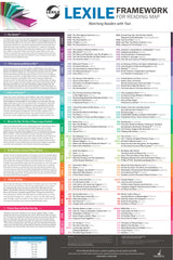 English Lexile Map-Poster