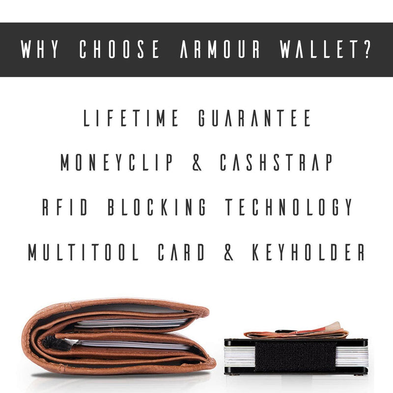 Armour Wallet | Titanium