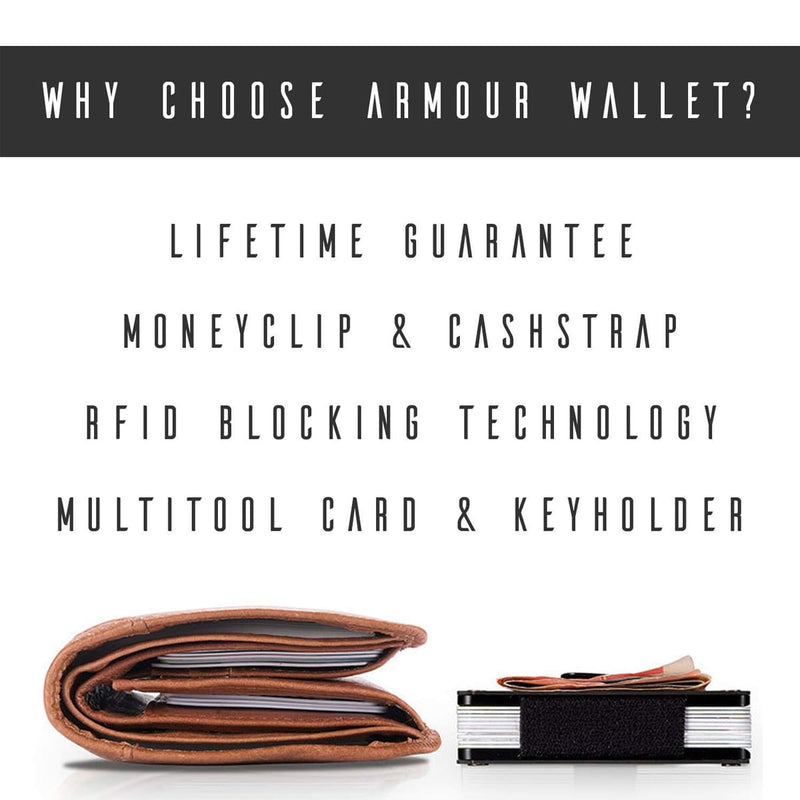 Armour Wallet [Black]