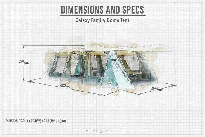 Galaxy Dome Dimensions and specs