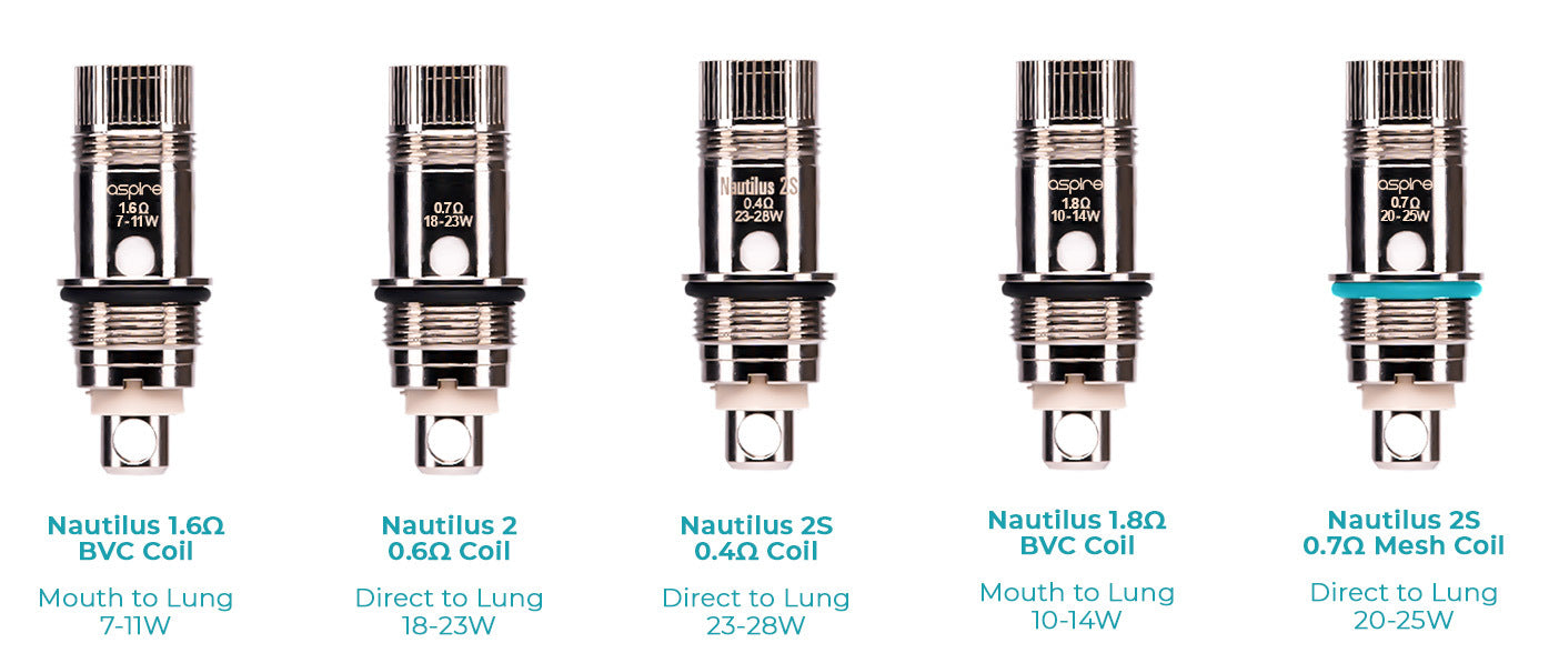Compatible coils for the Aspire Zelos 3