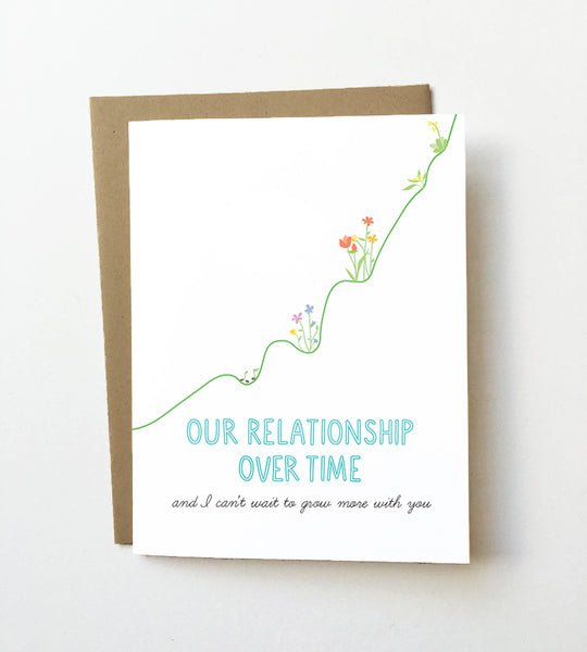 Relationship over time - Sweet love card - NEW