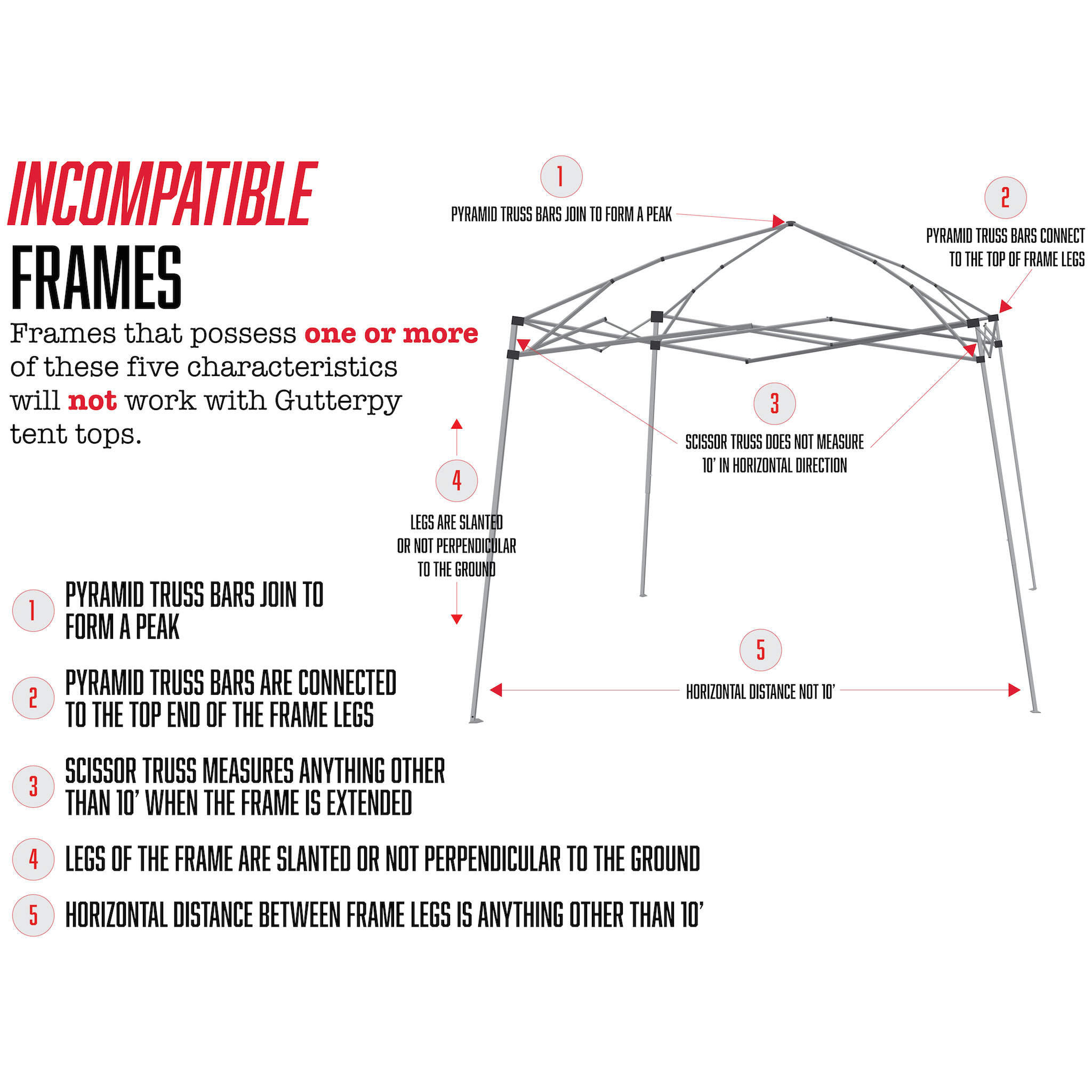 Frames that are not compatible with Gutterpy tents