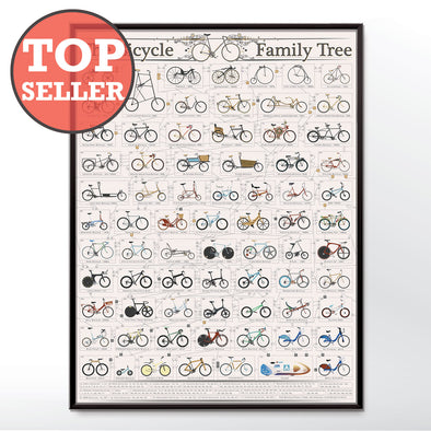 Vintage poster of bicycle history.  Framed in three sizes 30x40cm, 18x24 inches, or 24x36 inches
