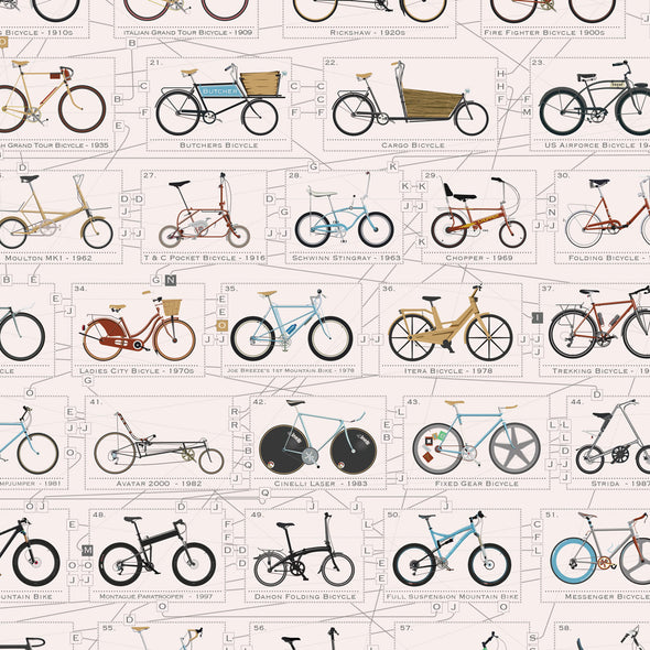 Bicycle Family Tree Print