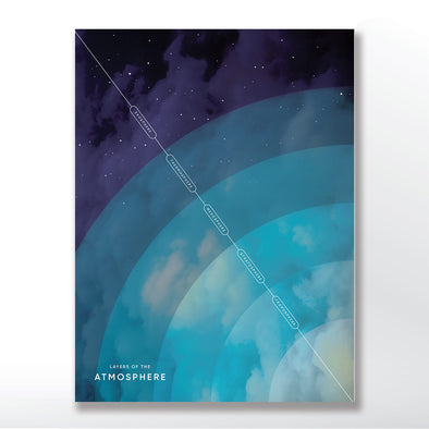 Layers of Earth's Atmosphere Space Poster