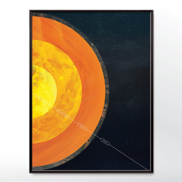Layers of Earth's Atmosphere Poster - wyatt9.com