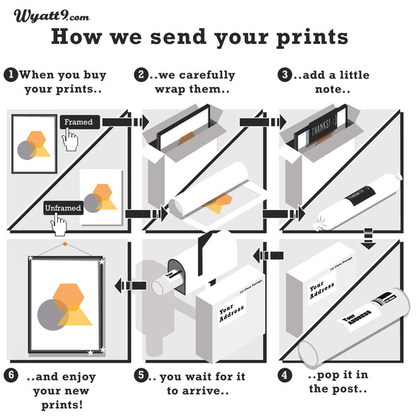 Poster packaging and delivery guideline diagram for wyatt9.com