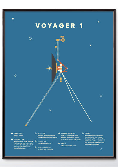 Voyager NASA Space Probe Poster wall art print - Wyatt9.com