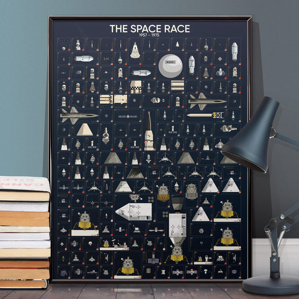 The Space Race Cold War Rocket Poster
