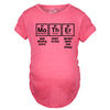 Periodc Mother Maternity Tshirt
