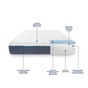 12-Inch Firm 4-Layer Gel-Infused Memory Foam Mattress