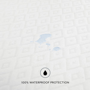 Microban Waterproof Mattress Protector