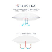 Load image into Gallery viewer, Active Chill Cooling Bed Pillow Powered By Reactex