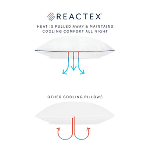 Active Chill Cooling Bed Pillow Powered By Reactex