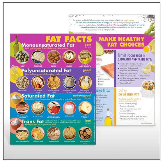 Fat Facts Handouts
