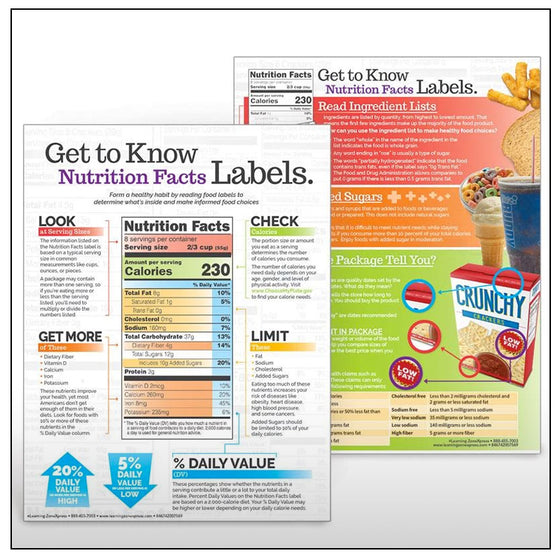 Get to Know Nutrition Facts Labels (Handouts)