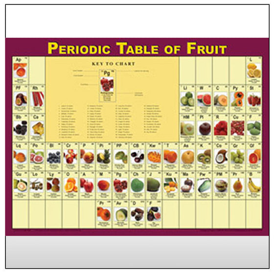 Periodic Table of Fruit Poster