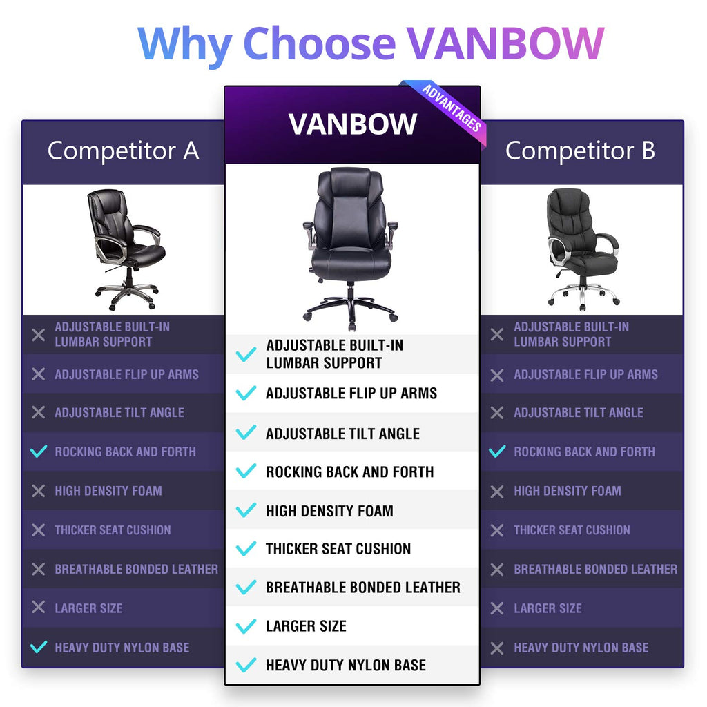 VANBOW Multifunctional Office Chair, Executive Computer Desk Task Swivel High Back Chair - Adjustable Built in Lumbar Support, Tilt Angle and Flip-Up Arms, Metal Base, Black