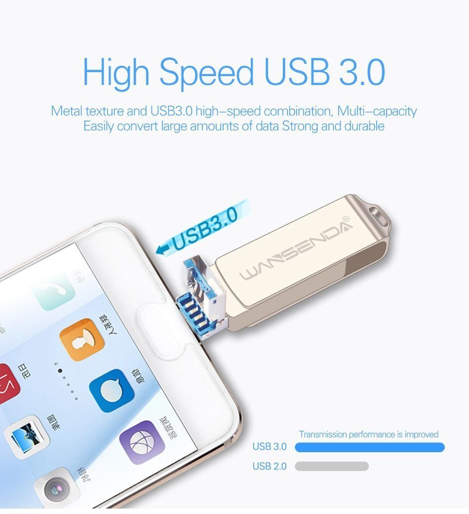 3 in 1 high speed OTG USB Flash Drive for iPhone/iPad/IOS/Android/PC