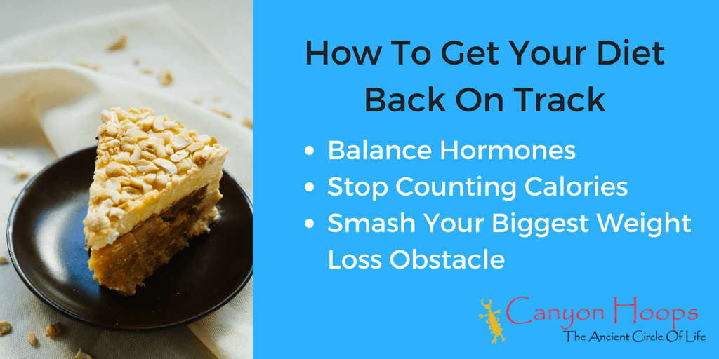 How To Get Your Diet Back on Track. 3 Strategies to Balance Hormones, Eliminate Calorie Counting and Smash Your Biggest Weight Loss Obstacle.