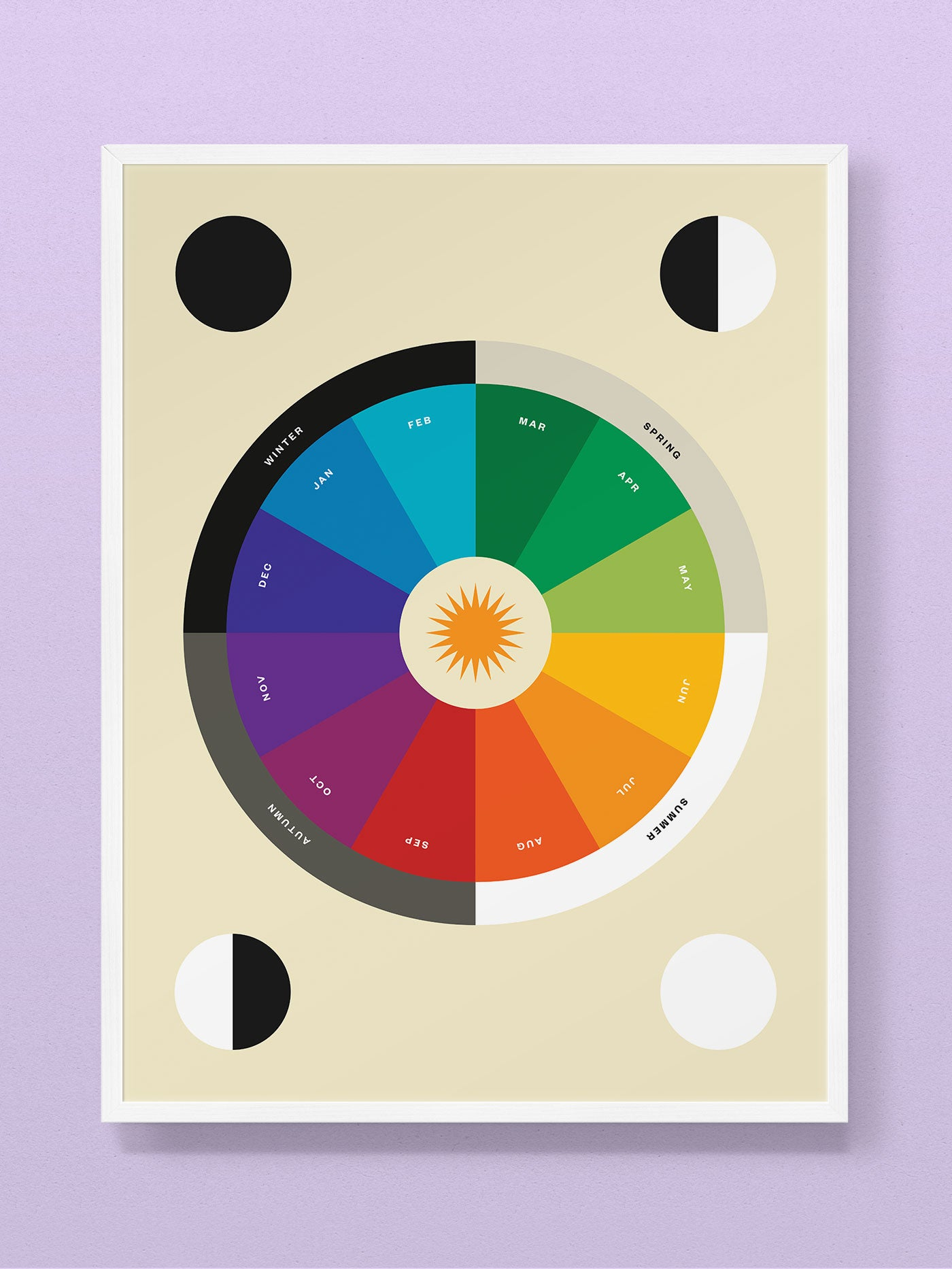 Color Wheel of the Year Print