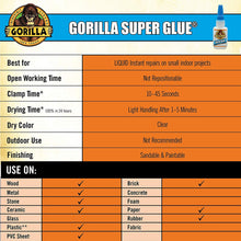 Load image into Gallery viewer, Gorilla Super Glue 15 Gram, Clear, (9 Pack)