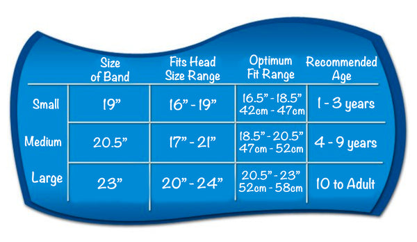 Size chart for ear band-it
