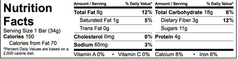 Roasted Almond Nutrition Information