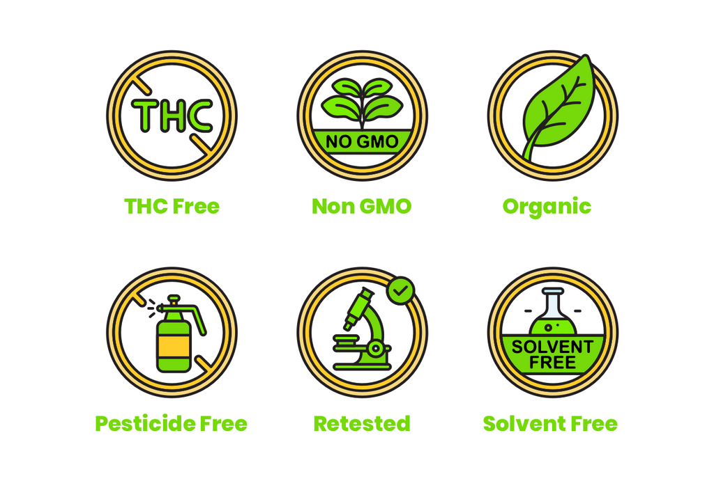 Green Labs Health CBD Benefits and perks for your body