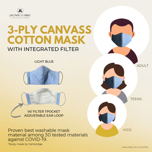 3 Ply Washable and Adjustable Protective Elastic Earloop Canvas Cotton Masks for Adults, Teens and Kids With Integrated Filter and Extra Pocket - Jacinto & Lirio