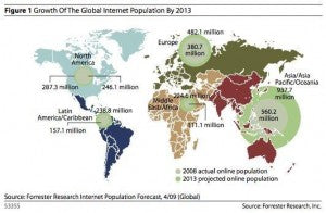 Growth of the Global Internet