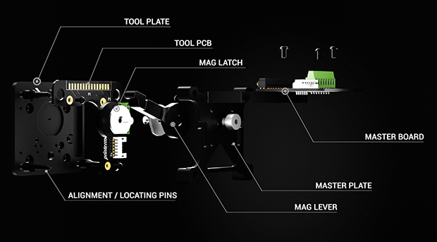 xchange-toolchanger-exploded-view