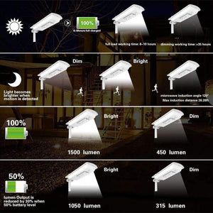 commercial solar street light - Morsen
