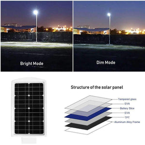 Dimmable Solar Street Light - Morsen