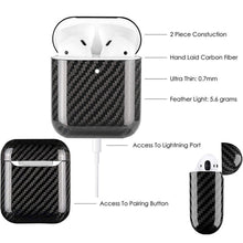 Load image into Gallery viewer, Features Of Carbon Fiber Airpods Case Cover