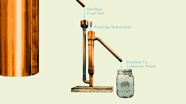 How To Proof Moonshine – Clawhammer Supply