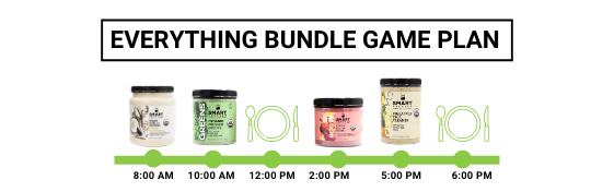 Image of the Everthing Bundle Game Plan- Vegan Vanilla Proteini for 8 am, Organic Pressed Greens for 10 am, lunch with image of plate with spoon and knife for 12 pm, Revive Beet+Roots for 2 pm, Pineapple Chia Cleanse for 5 pm, and dinner with an image of plate, spoon and knife for 6 pm.