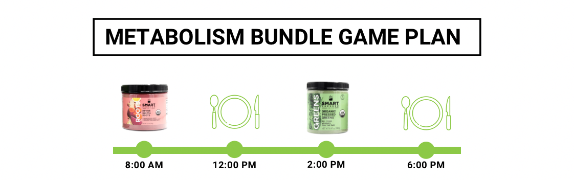The Metabolism Bundle Plan- Revive Beet+Root at 8 am, image of a plate with spoon, and knife for 12 pm, Organic Pressed Juice for 2 pm, imgae of a plate with spoon and knife for 6 pm.