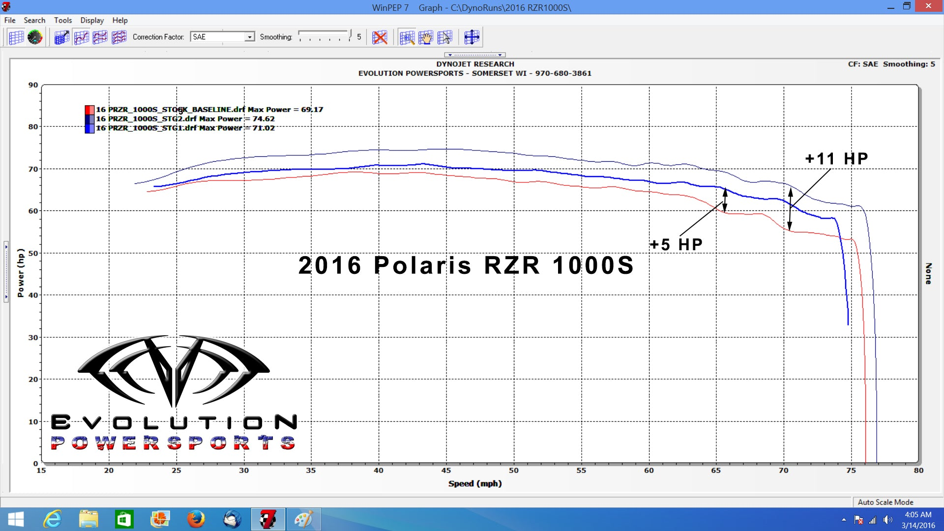 Polaris RZR 1000S ecu reflash programming